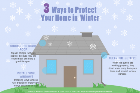 3 Ways to Protect Your Home in Winter Infographic
