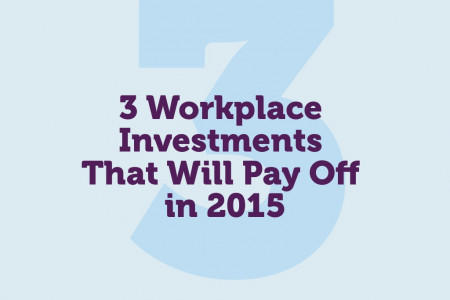 3 Workplace Investments That Will Pay Off in 2015 Infographic