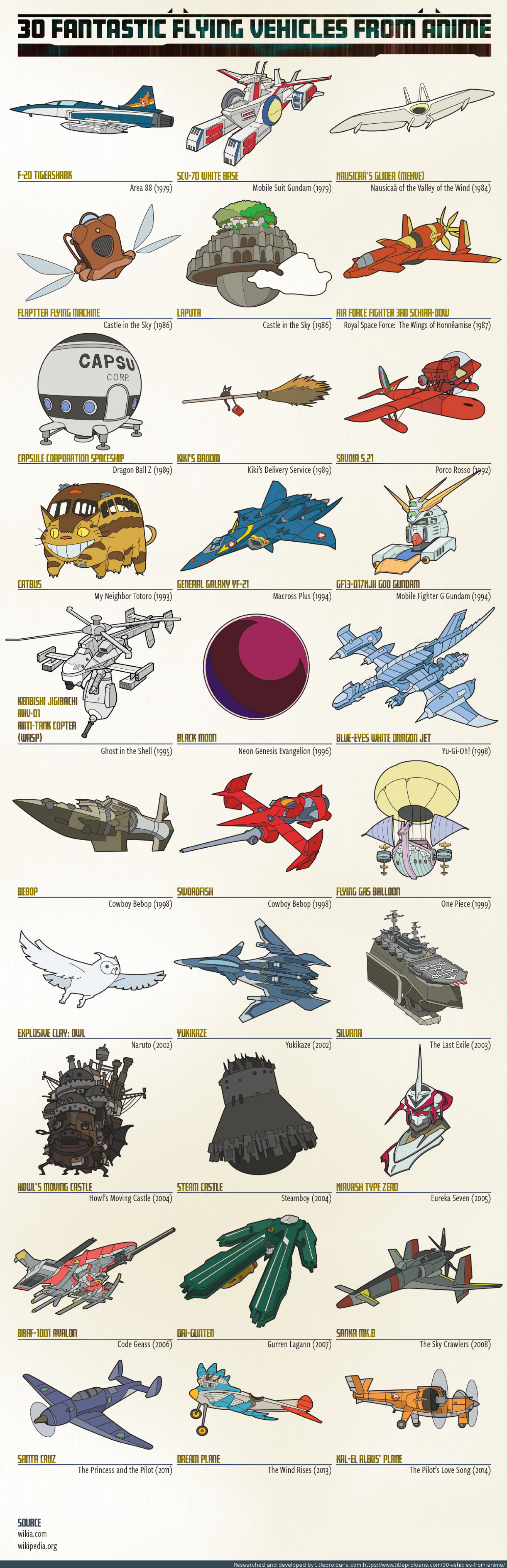 30 Fantastic Flying Vehicles From Anime Infographic