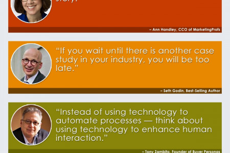 30 Marketing Quotes from the Best in the Industry Infographic