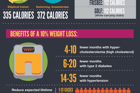 30 minutes to a longer life: How exercise reduces your risk of premature death Infographic