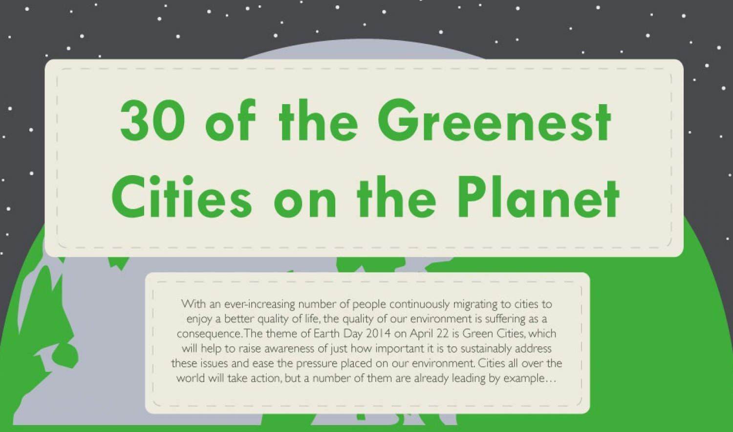 30 of the Greenest Cities on the Planet Infographic