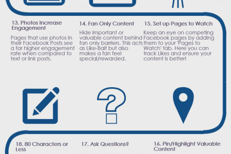 30 Tips and Tricks for Building a Business Facebook Page Infographic