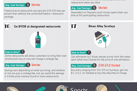 30 Ways to Save Money in Chicago Infographic