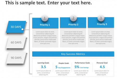 30 60 90 day Plan Template Infographic