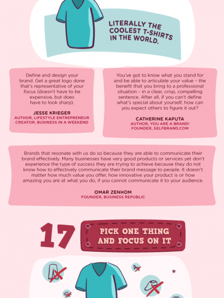 30 Tips To Build Your Personal Brand From 37 Experts Infographic