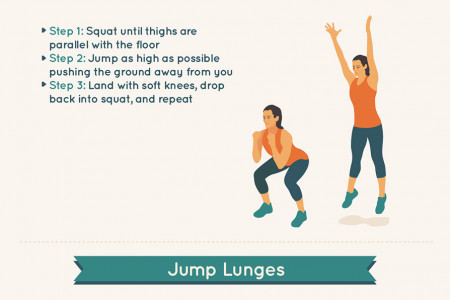 30-Minute Bodyweight-Only Cardio Sweat Fest Infographic