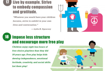 33 Ways to Raise Happy, Healthy Kids Infographic