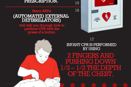 35 CPR Facts that Could Help You Save a Life Infographic