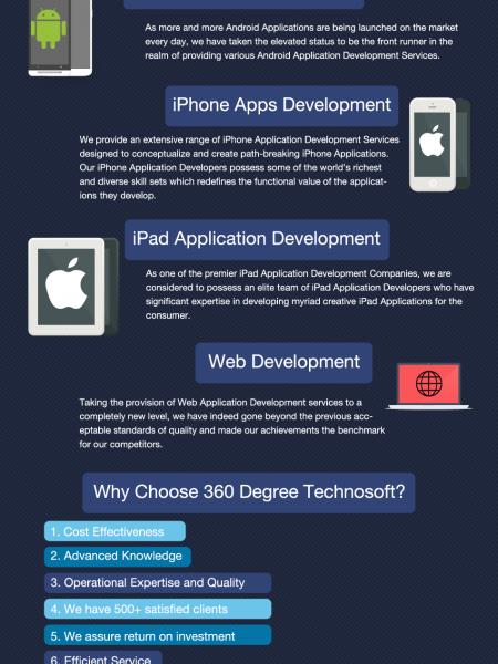 360 Degree Technosoft – Web and Mobile App Development Company Infographic