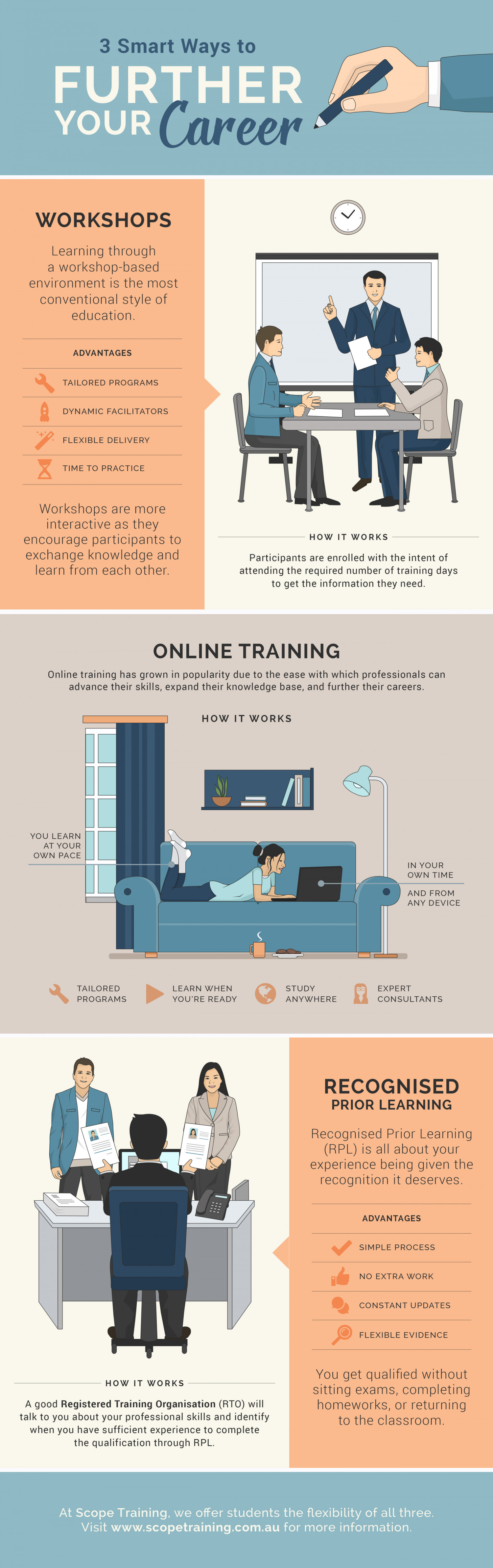 3 Smart Ways to Further Your Career Infographic