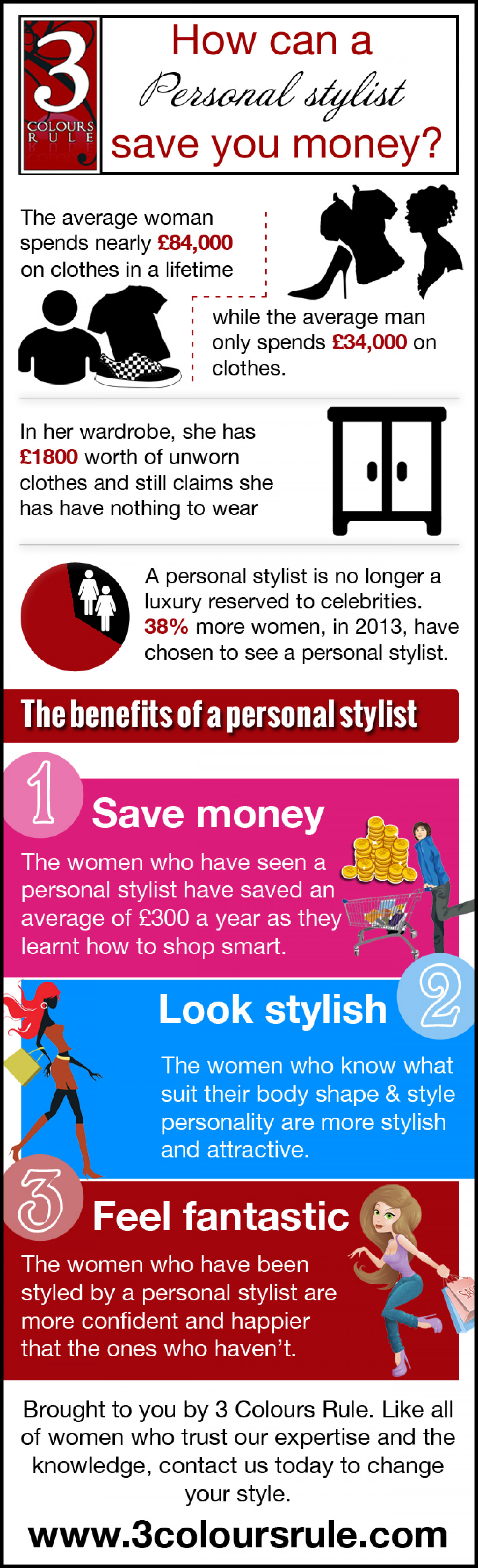 How Can A Personal Stylist Save You Money? Infographic