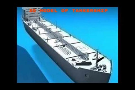 3D Model Tankership Review Infographic