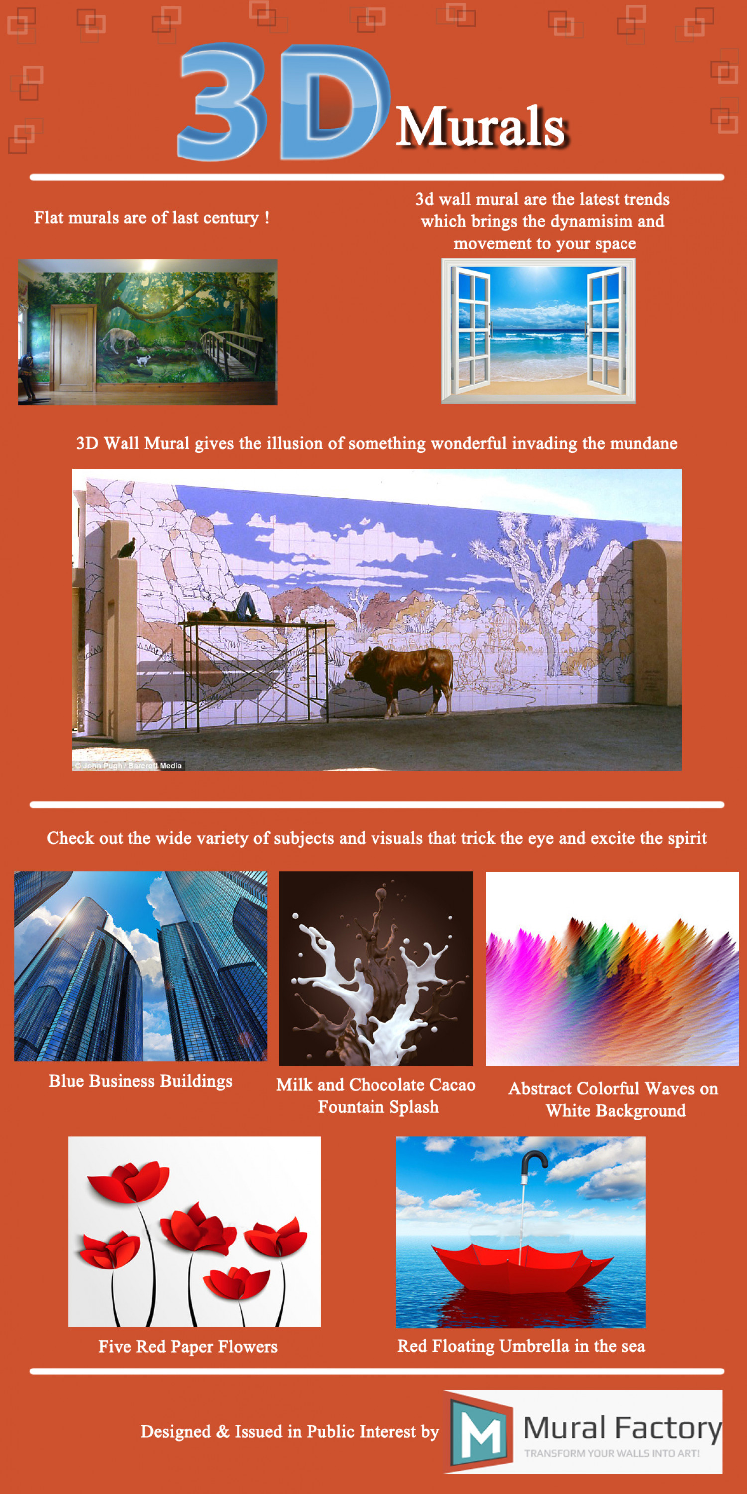 3D Mural  Infographic