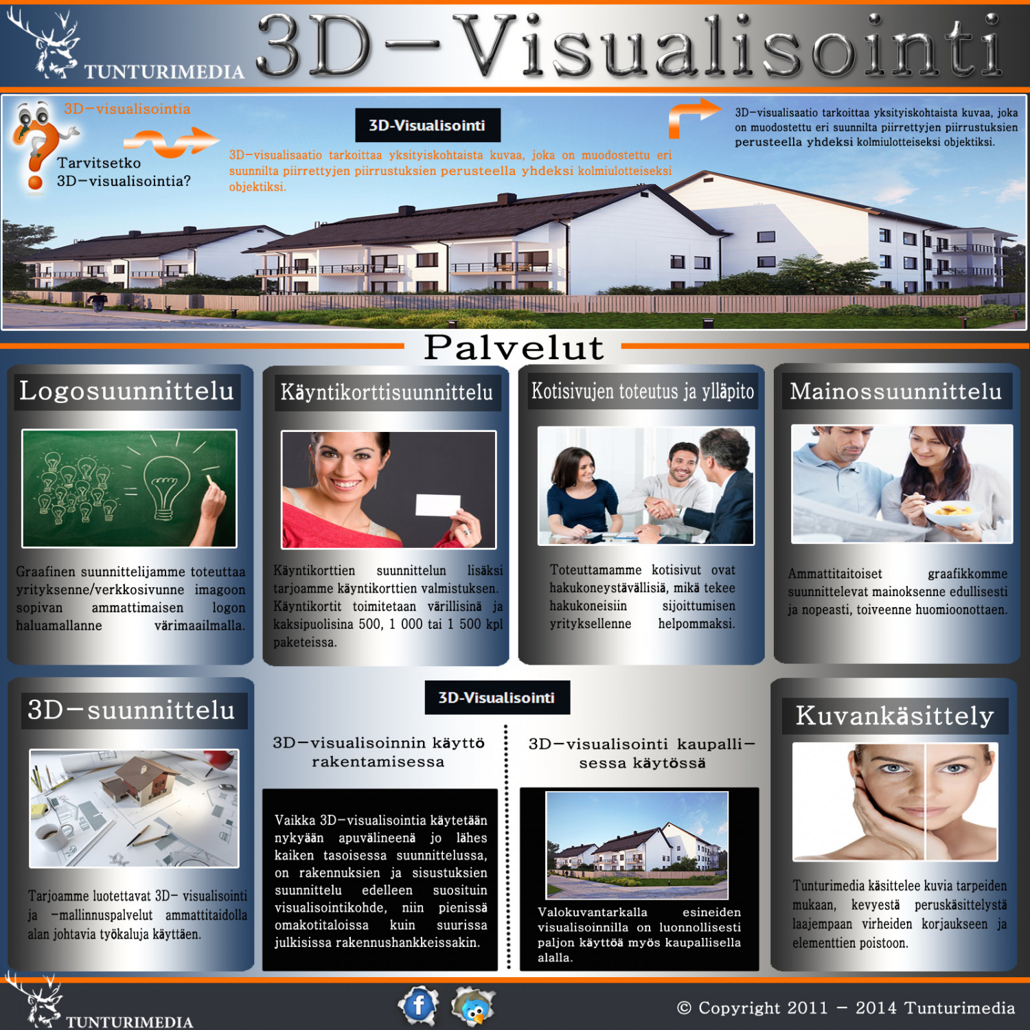 3D-Visualisointi Infographic