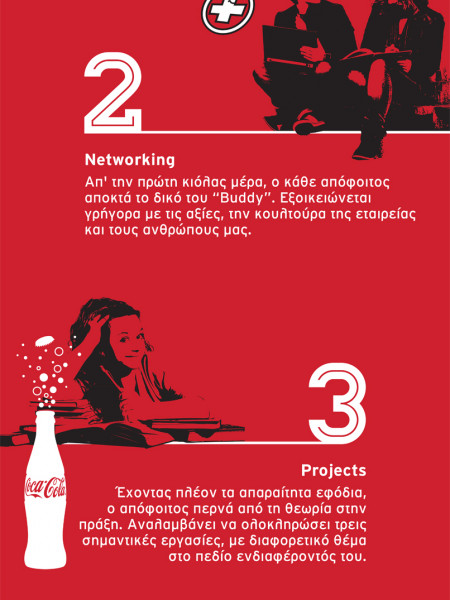 Coca-Cola 3E  Graduate Trainee Program (Infographic) Infographic