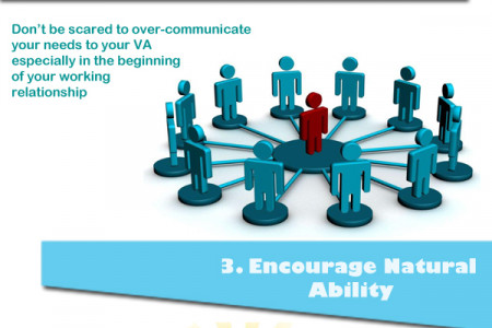 4 Actionable Tips On How To Manage A Virtual Assistant Infographic