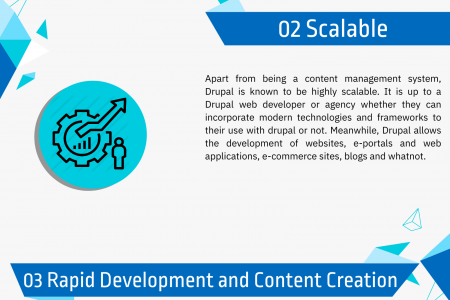 4 Benefits of Incorporating Drupal For  Web Development  Solutions Infographic