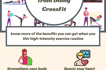 4 Benefits You Can Get from Doing CrossFit Infographic