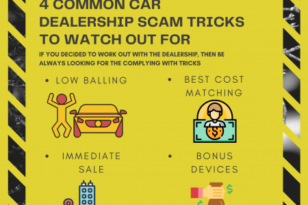 4 Common Car Dealership Scam Tricks To Watch Out For Infographic
