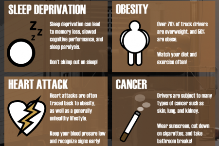 4 Common Health Risks for Truckers Infographic
