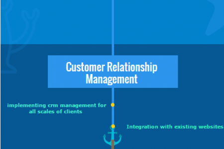 #4 Consultgeek services to float your business Infographic
