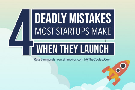 4 Deadly Mistakes Most Startups Make When They Launch Infographic