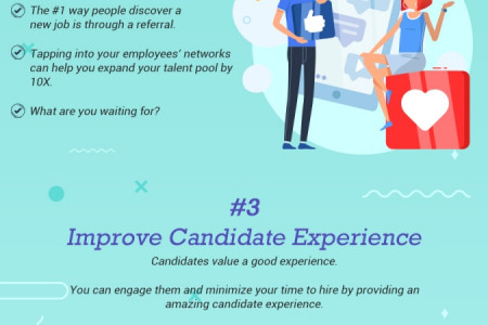 4 Different Ways That Can Speed up Your Recruitment Process Infographic