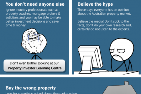 4 Easy Ways To Lose Money In Property Infographic