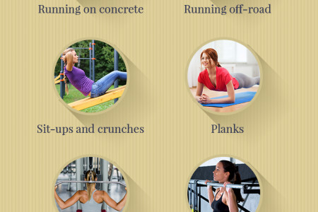 4 EXERCISES YOU SHOULD STOP DOING Infographic