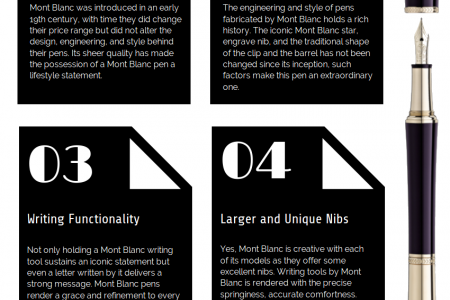 4 Features of Any Mont Blanc Pens! Infographic