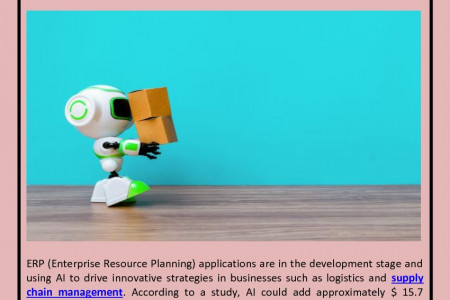 4 Impacts of Artificial Intelligence on Supply Chain Management Infographic