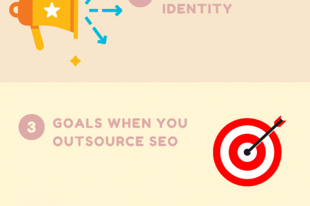 4 Important Factors to Consider Before Hiring an Outsourced SEO Company Infographic