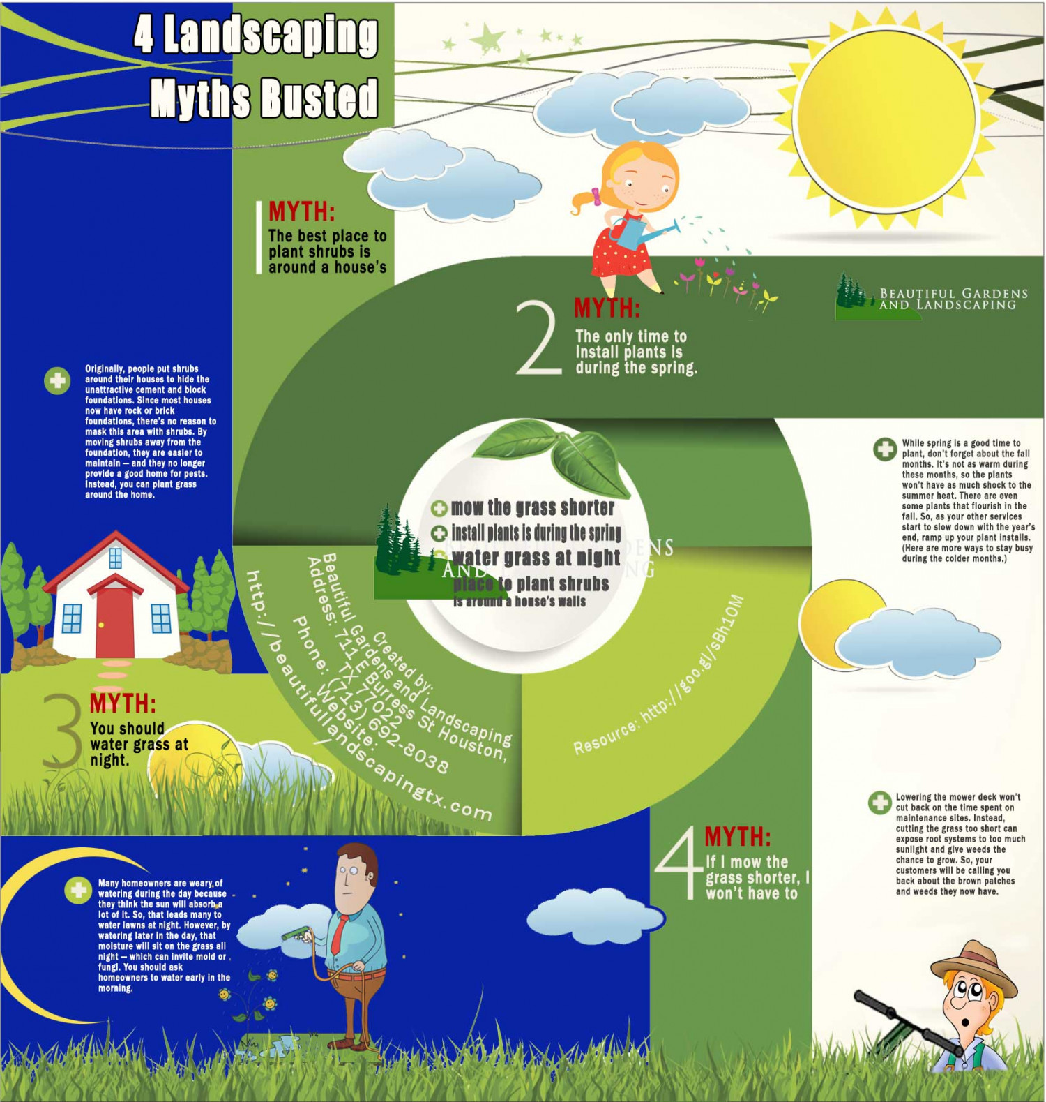 4 Landscaping Myths Busted Infographic