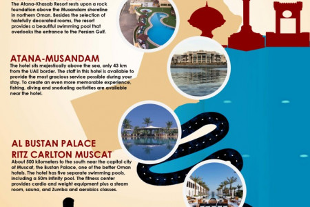 4 Luxurious Hotels to Stay in Oman in 2015 Infographic