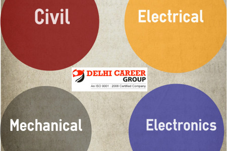 4 Main Streams That Delhi Career Academy Provides SSC JE Exam Coaching Infographic