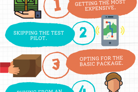 4 Mistakes to Avoid When Buying a GPS Tracker Infographic