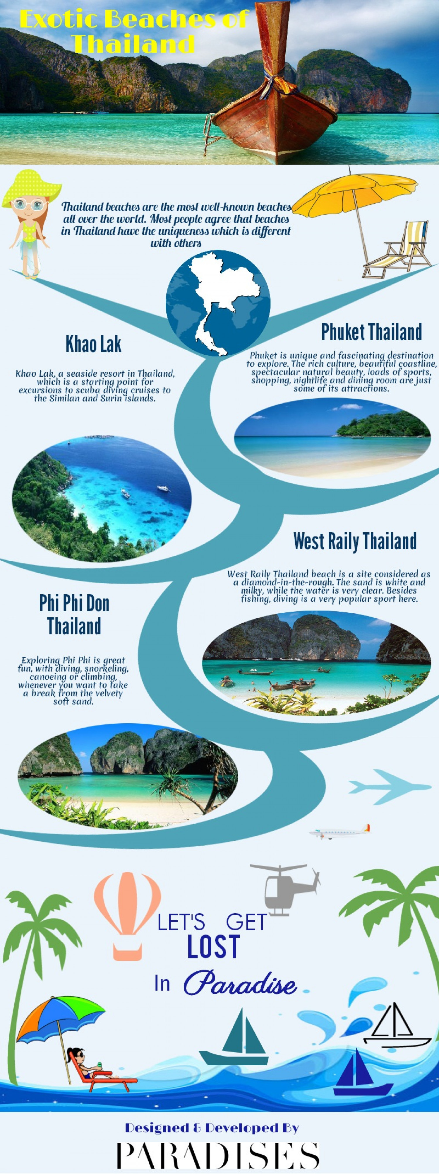 4 Most Beautiful Thailand Beaches Infographic