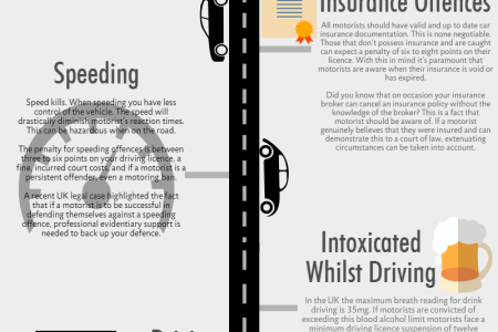 4 Most Common Driving Offences Infographic