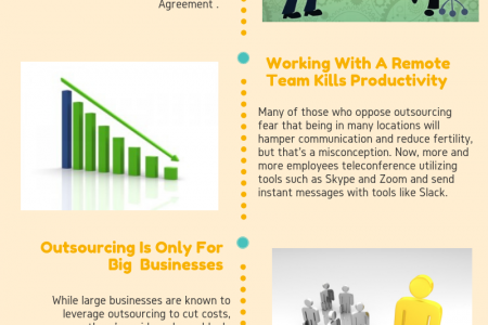 4 Myths of Software Testing Outsourcing  Infographic