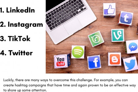 4 New Social Media Channels Perfect for B2B Marketing Infographic