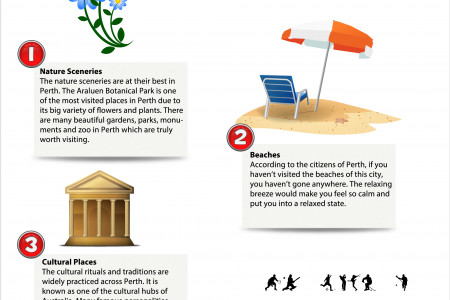 4 Places you must visit when Renting a Car in Perth Infographic