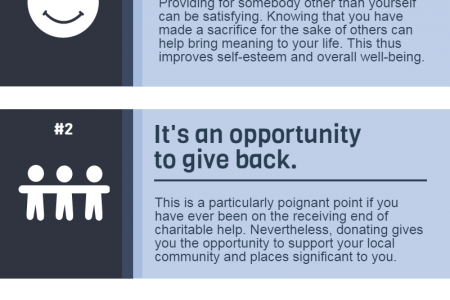 4 Reasons to Donate to Charity Infographic