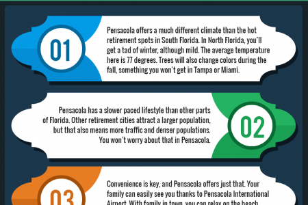 4 Reasons to Retire in Pensacola Infographic