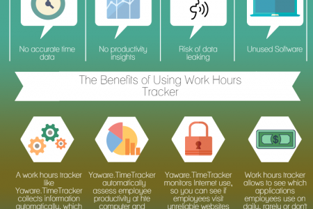 4 Reasons to Use Work Hours Tracker Infographic