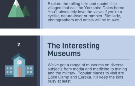 4 Reasons to Visit the Yorkshire Dales Infographic