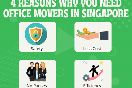 4 Reasons Why You Need Office Movers In Singapore Infographic