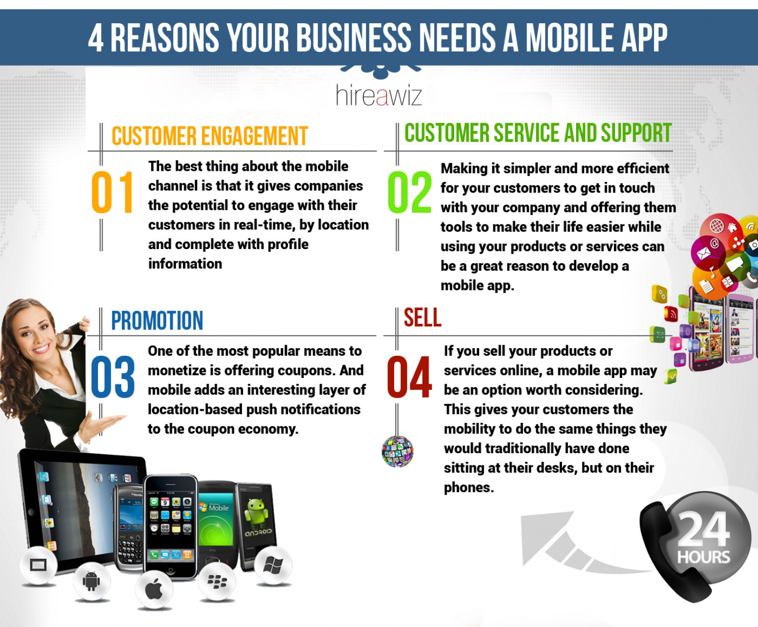 4 Reasons Your Business Needs a Mobile App Infographic