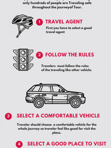 4 simple steps for traveling to India  Infographic