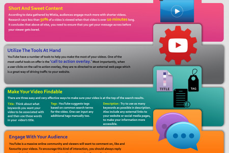 4 Step Guide To Market Your Business On Youtube Infographic